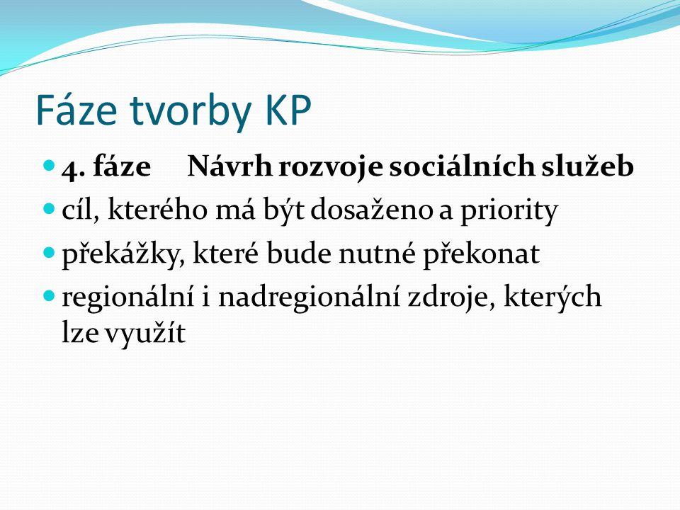Fáze tvorby KP 4. fáze Návrh rozvoje sociálních služeb cíl, kterého má být dosaženo a priority překážky, které bude nutné překonat regionální i nadreg