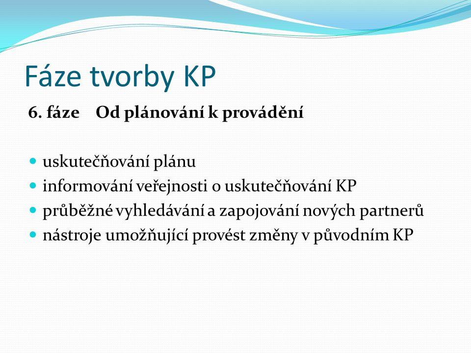 Fáze tvorby KP 6. fáze Od plánování k provádění uskutečňování plánu informování veřejnosti o uskutečňování KP průběžné vyhledávání a zapojování nových