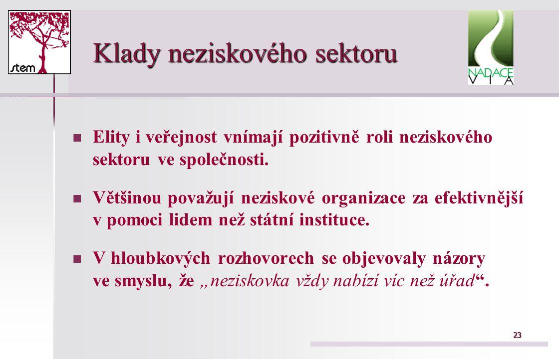 23 Klady neziskového sektoru Elity i veřejnost vnímají pozitivně roli neziskového sektoru ve společnosti. Většinou považují neziskové organizace za ef