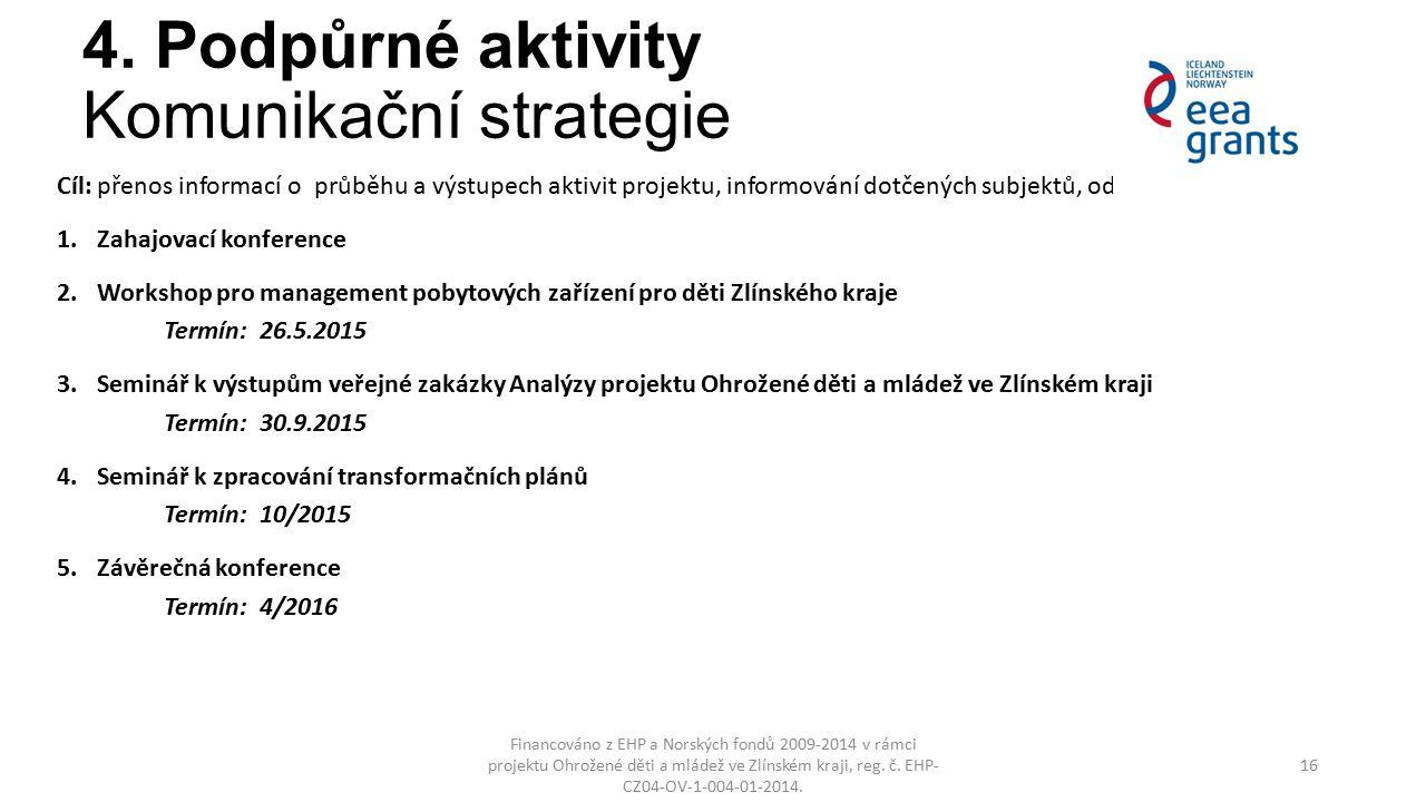 4. Podpůrné aktivity Komunikační strategie Cíl: přenos informací o průběhu a výstupech aktivit projektu, informování dotčených subjektů, odborné veřej