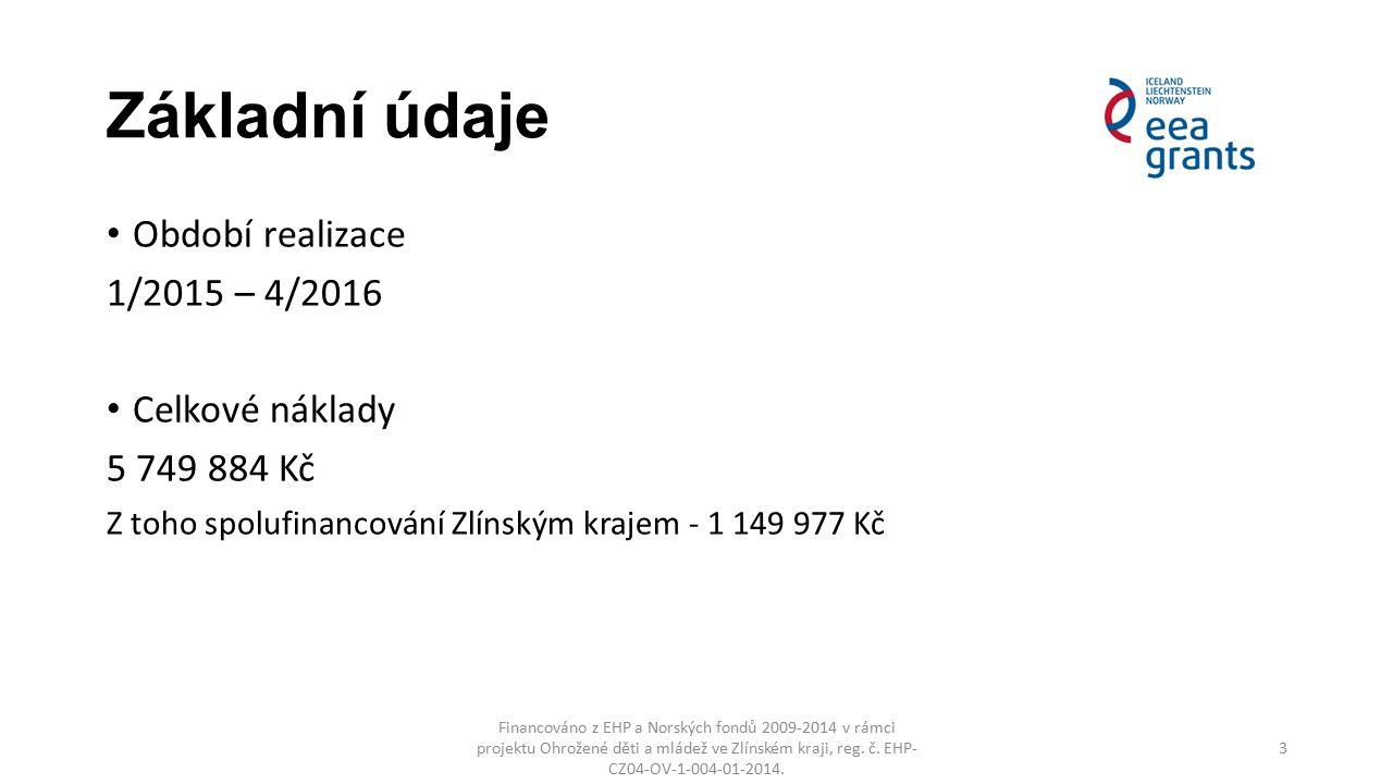 1.Cíle projektu Financováno z EHP a Norských fondů 2009-2014 v rámci projektu Ohrožené děti a mládež ve Zlínském kraji, reg.