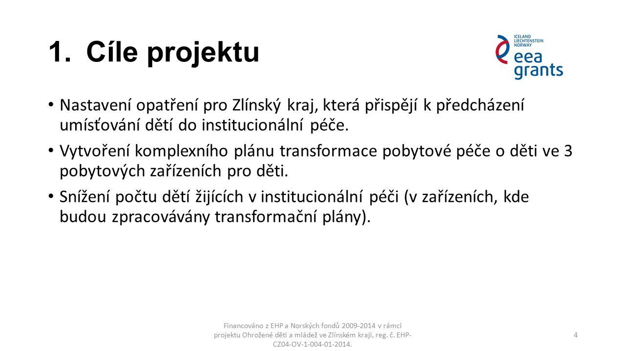 1.Cíle projektu Financováno z EHP a Norských fondů 2009-2014 v rámci projektu Ohrožené děti a mládež ve Zlínském kraji, reg. č. EHP- CZ04-OV-1-004-01-