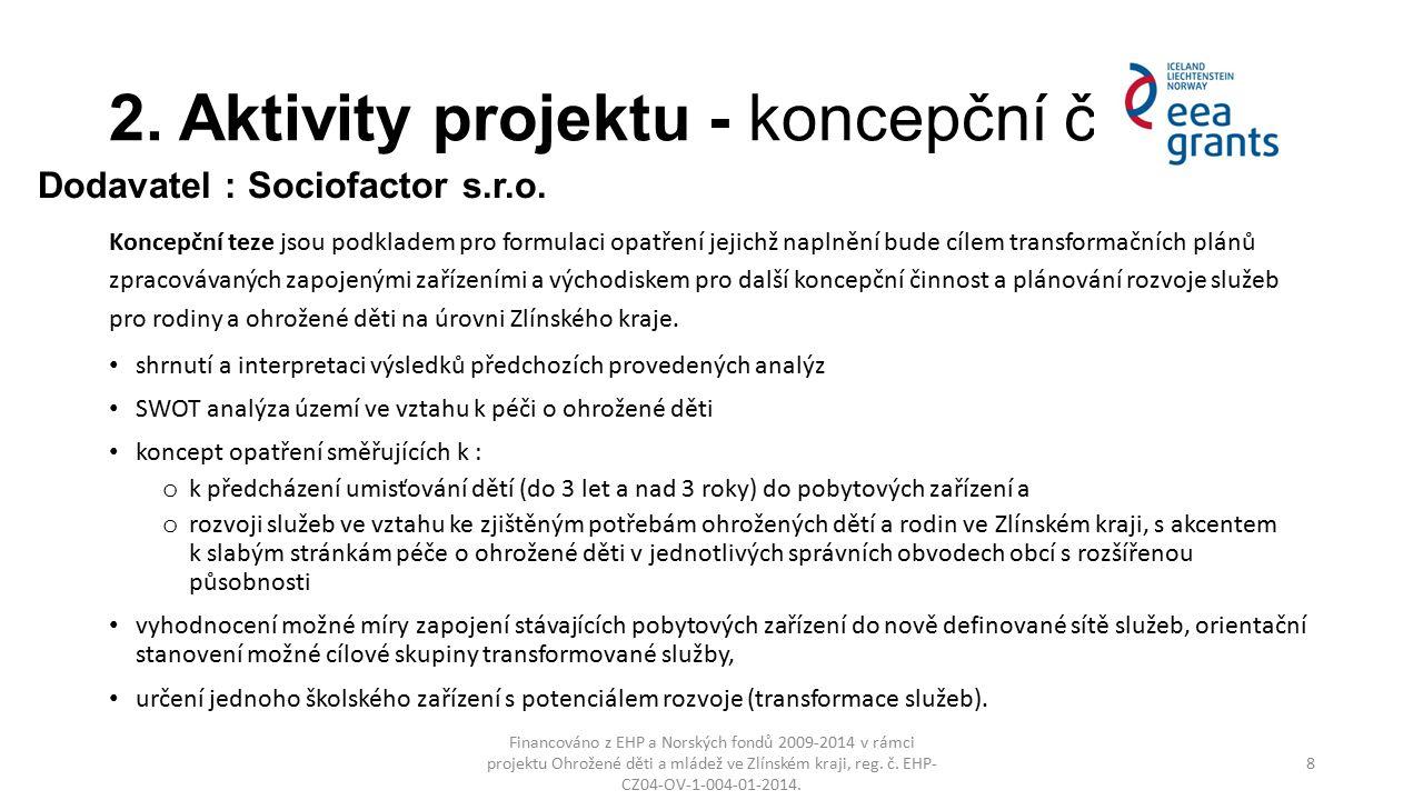 2. Aktivity projektu - koncepční část Koncepční teze jsou podkladem pro formulaci opatření jejichž naplnění bude cílem transformačních plánů zpracováv
