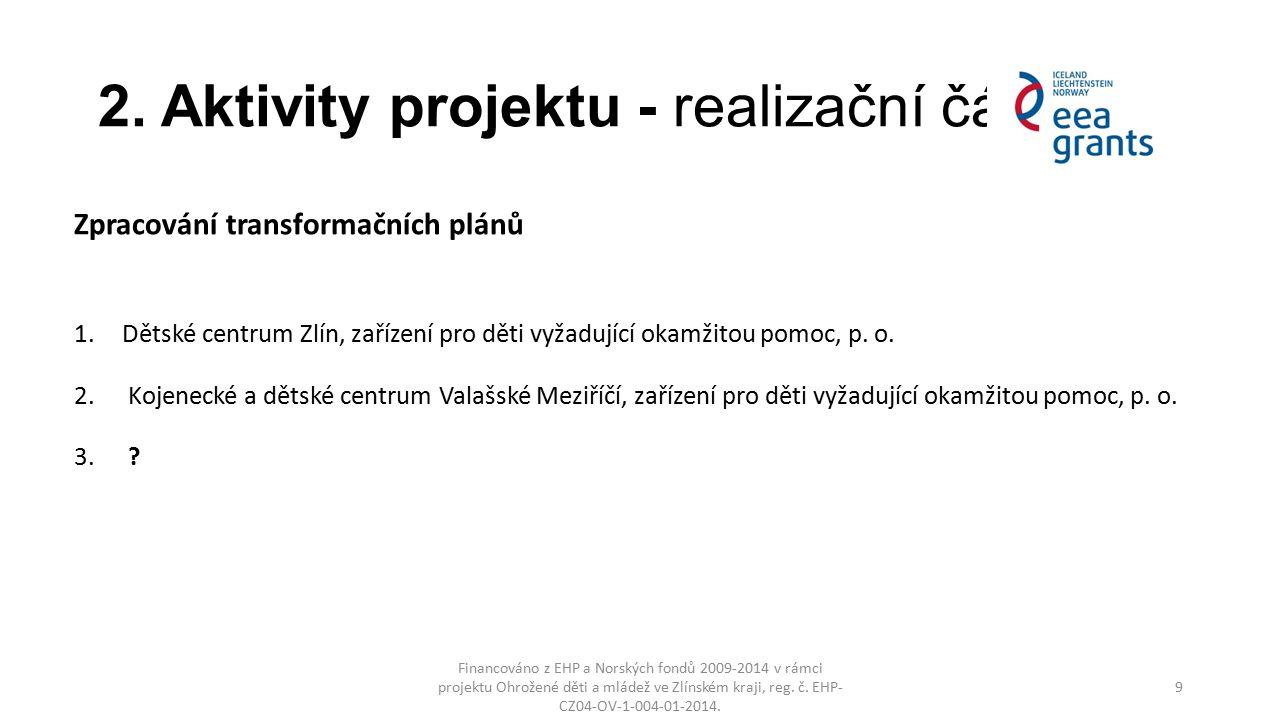 2. Aktivity projektu - realizační část Zpracování transformačních plánů 1.Dětské centrum Zlín, zařízení pro děti vyžadující okamžitou pomoc, p. o. 2.