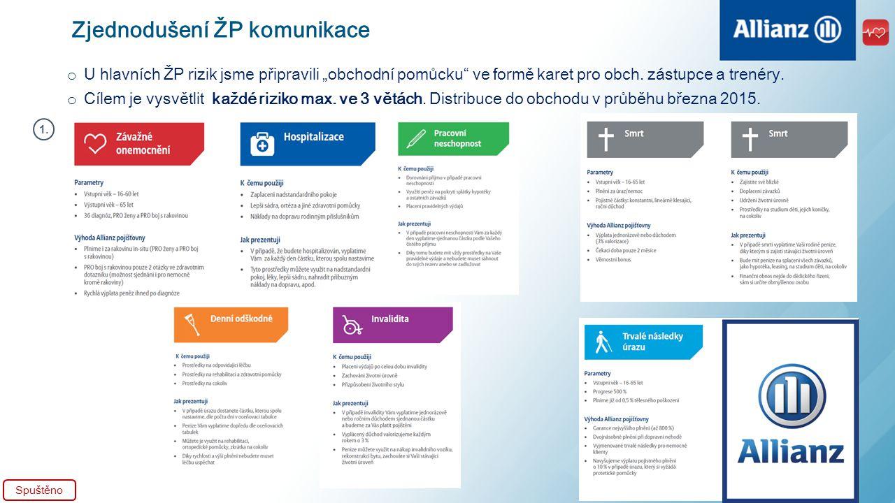 Zjednodušení ŽP komunikace 7 největších výhod ŽP 2.2. Spuštěno