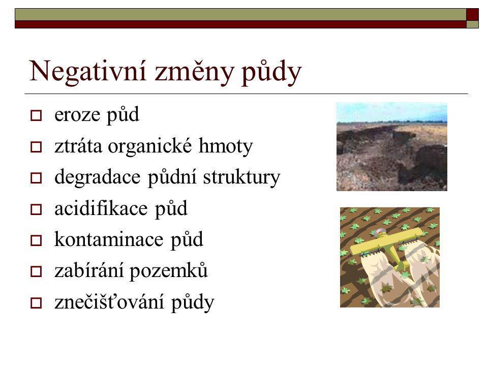 Negativní změny půdy  eroze půd  ztráta organické hmoty  degradace půdní struktury  acidifikace půd  kontaminace půd  zabírání pozemků  znečišťování půdy