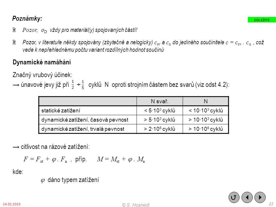 Dynamické namáhání Značný vrubový účinek: → únavové jevy již při ÷ cyklů N oproti strojním částem bez svarů (viz odst 4.2): → citlivost na rázové zatí
