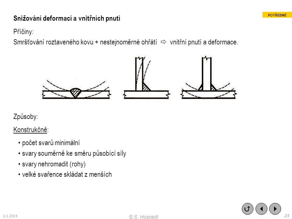 Snižování deformací a vnitřních pnutí Příčiny: Smršťování roztaveného kovu + nestejnoměrné ohřátí  vnitřní pnutí a deformace. Způsoby: Konstrukčně: p