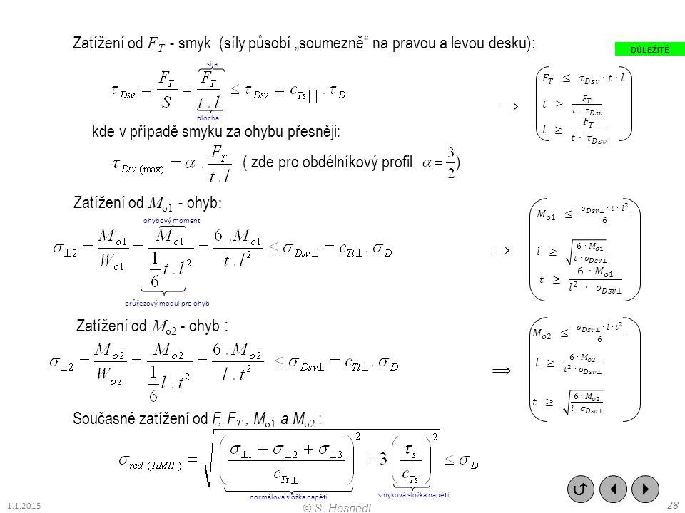 """síla plocha ohybový moment průřezový modul pro ohyb smyková složka napětí normálová složka napětí Zatížení od F T - smyk (síly působí """"soumezně"""" na pr"""