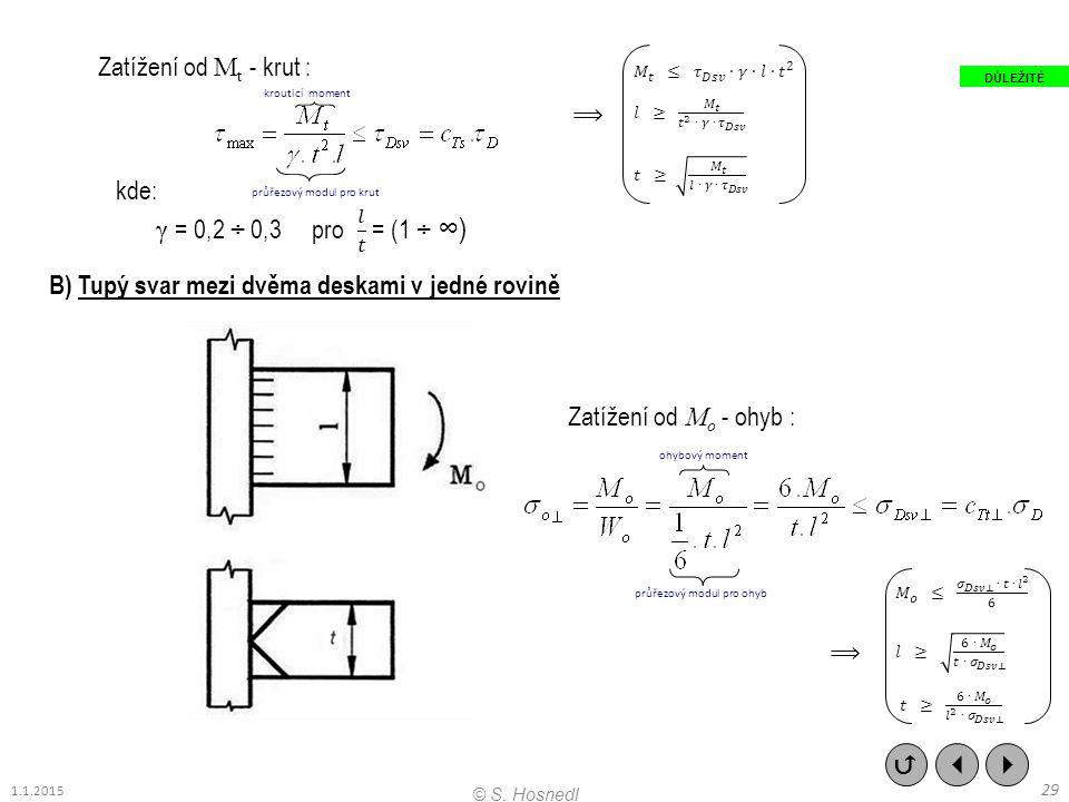 průřezový modul pro ohyb ohybový moment krouticí moment průřezový modul pro krut    29 © S. Hosnedl 1.1.2015 DŮLEŽITÉ