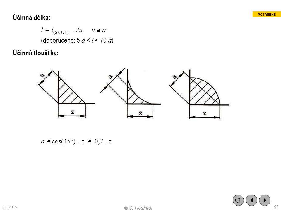 Účinná délka: l = l (SKUT) – 2u, u  a (doporučeno: 5 a < l < 70 a ) Účinná tloušťka: a  cos(45°). z  0,7. z    31 © S. Hosnedl 1.1.2015 POTŘEBNÉ