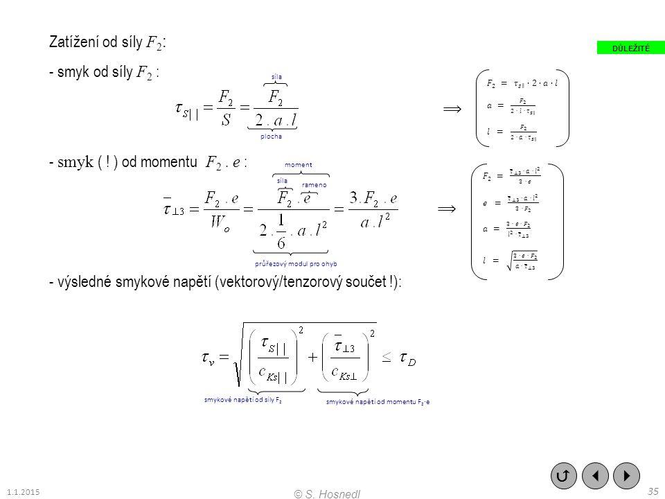 smykové napětí od momentu F 2 ·e smykové napětí od síly F 2 Zatížení od síly F 2 : - smyk od síly F 2 : - smyk ( ! ) od momentu F 2. e : - výsledné sm