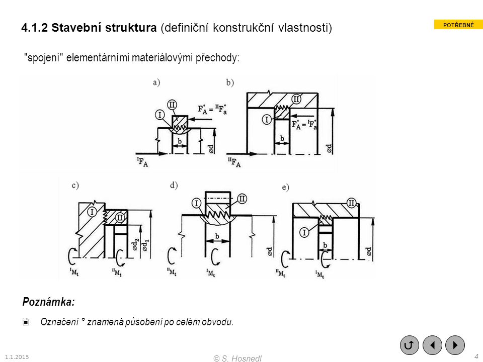 4.3.4 Poznatky pro návrh a hodnocení (tj.
