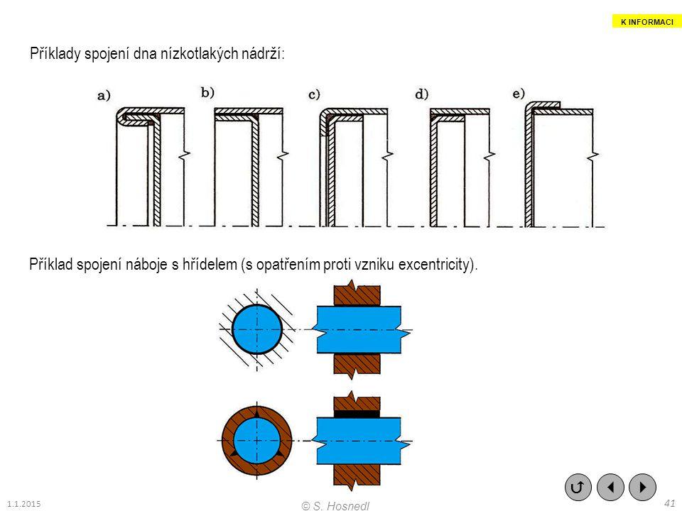 Příklady spojení dna nízkotlakých nádrží: Příklad spojení náboje s hřídelem (s opatřením proti vzniku excentricity).    41 © S. Hosnedl 1.1.2015 K