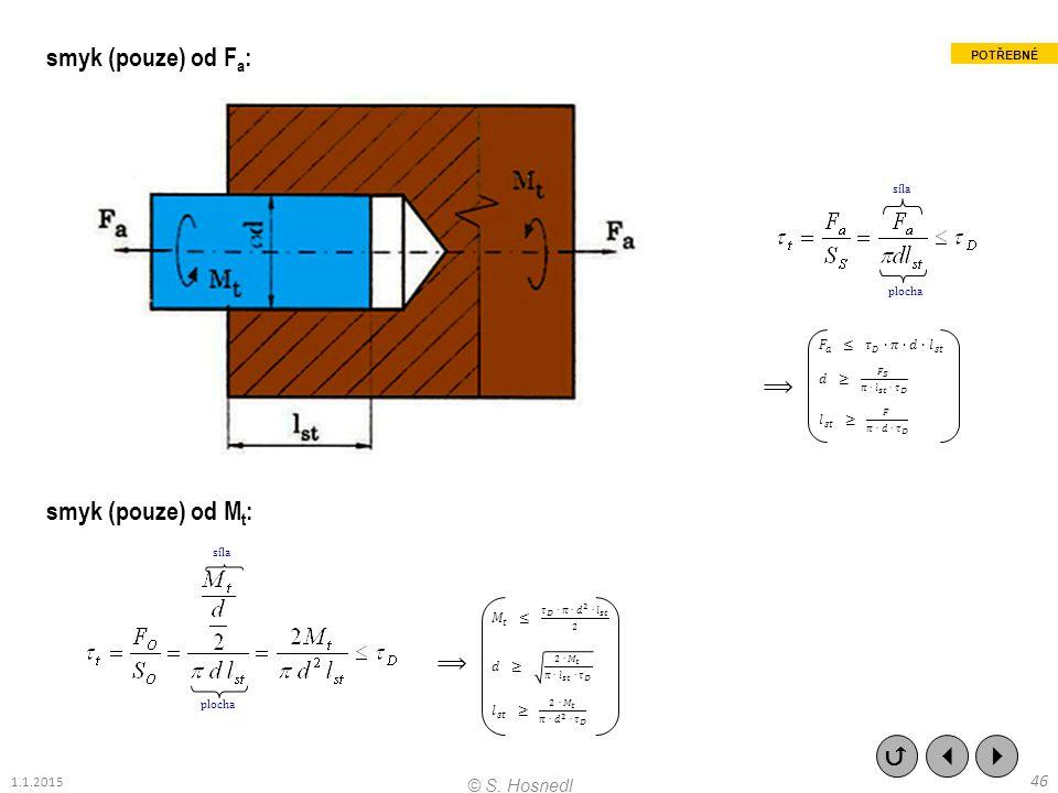 plocha síla smyk (pouze) od F a : smyk (pouze) od M t :    46 © S. Hosnedl 1.1.2015 POTŘEBNÉ plocha síla