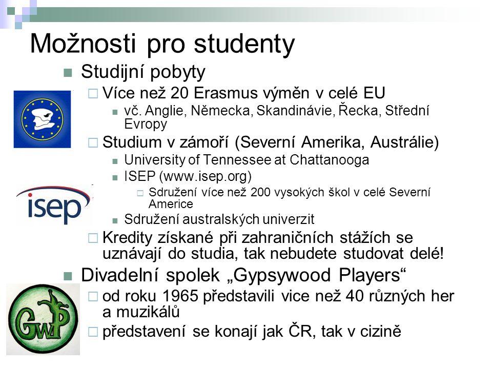 Možnosti pro studenty Studijní pobyty  Více než 20 Erasmus výměn v celé EU vč. Anglie, Německa, Skandinávie, Řecka, Střední Evropy  Studium v zámoří