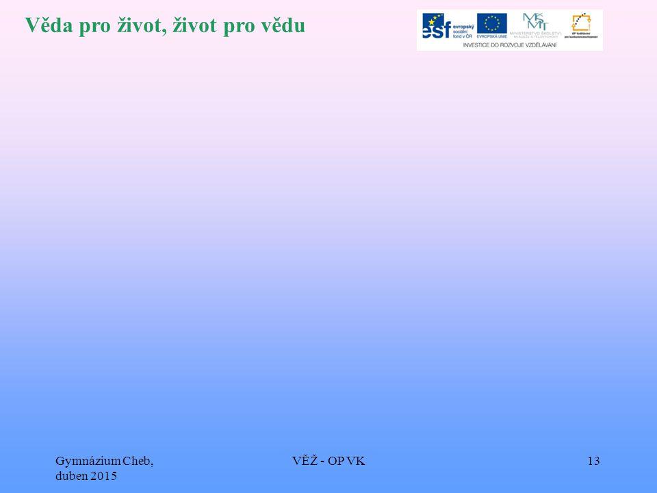Věda pro život, život pro vědu Gymnázium Cheb, duben 2015 VĚŽ - OP VK13