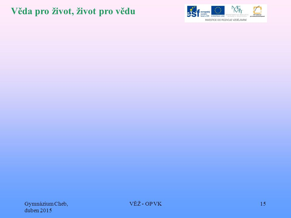 Věda pro život, život pro vědu Gymnázium Cheb, duben 2015 VĚŽ - OP VK15