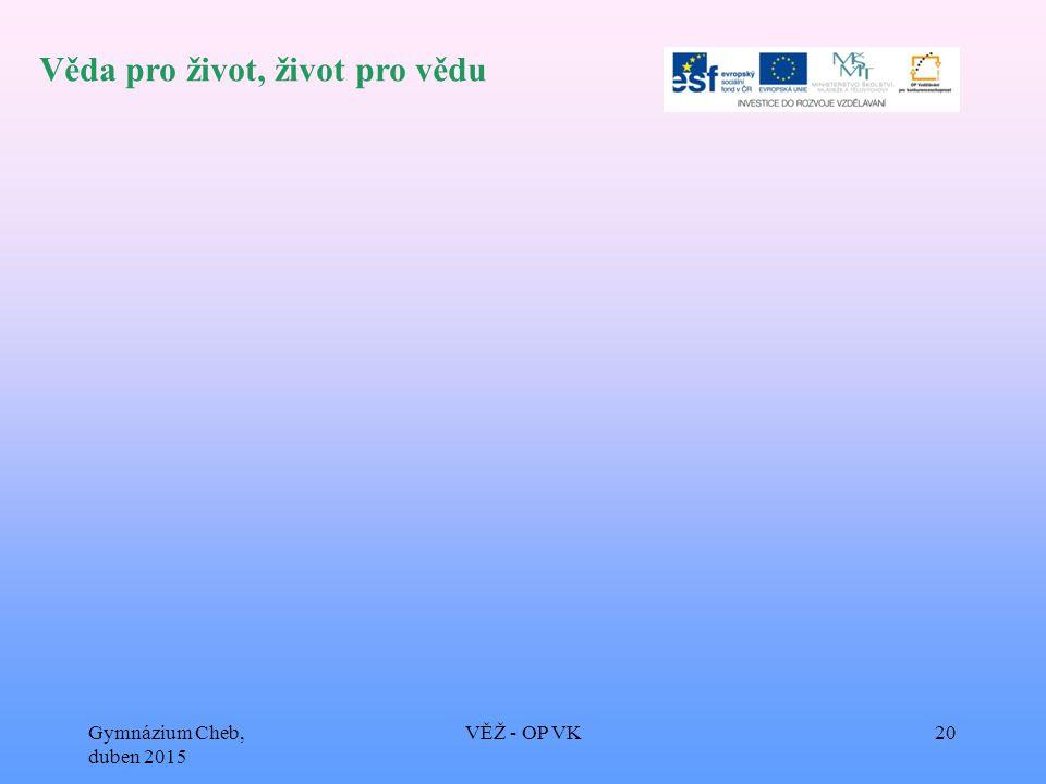 Věda pro život, život pro vědu Gymnázium Cheb, duben 2015 VĚŽ - OP VK20