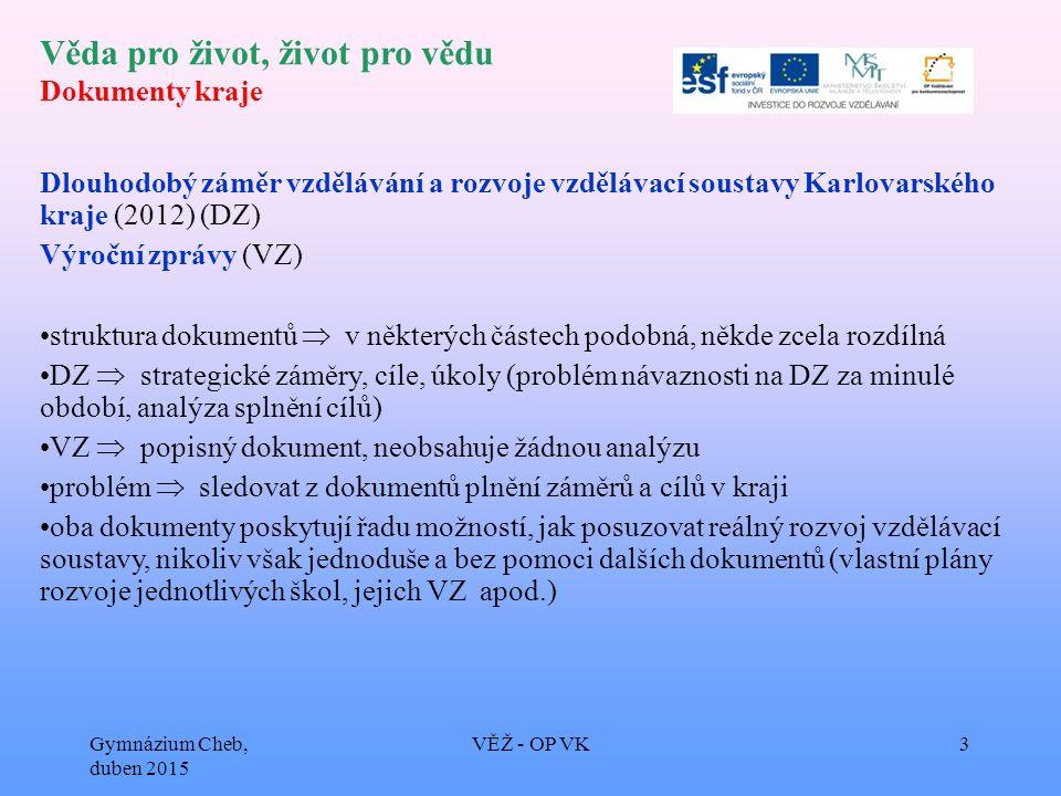 Věda pro život, život pro vědu Gymnázium Cheb, duben 2015 VĚŽ - OP VK14