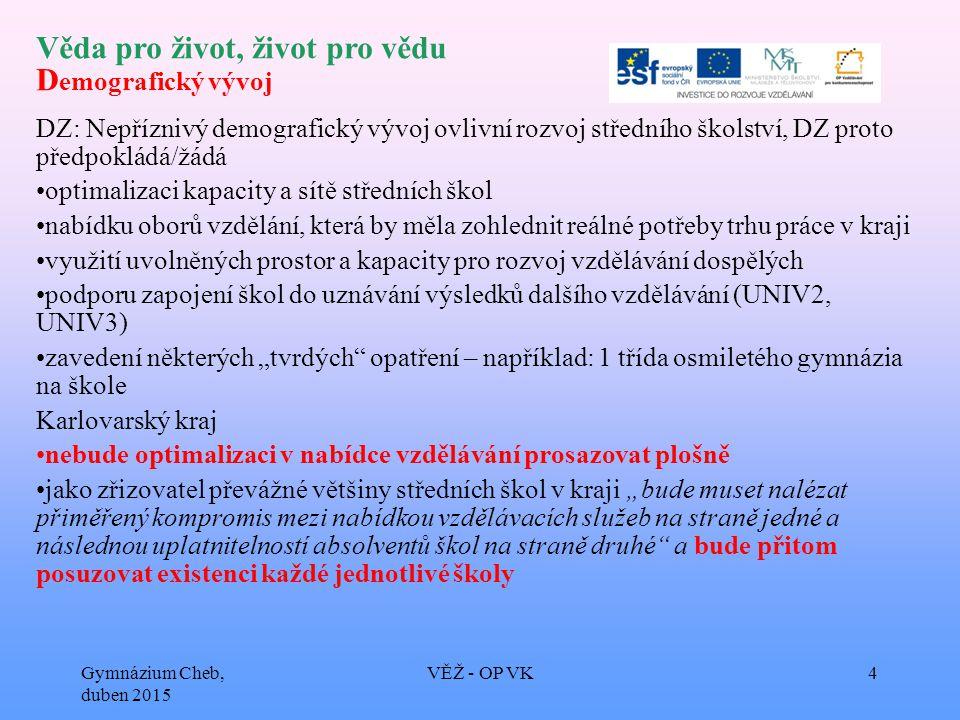 Věda pro život, život pro vědu Gymnázium Cheb, duben 2015 VĚŽ - OP VK25