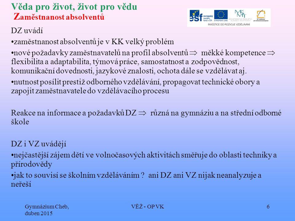 Věda pro život, život pro vědu Gymnázium Cheb, duben 2015 VĚŽ - OP VK27