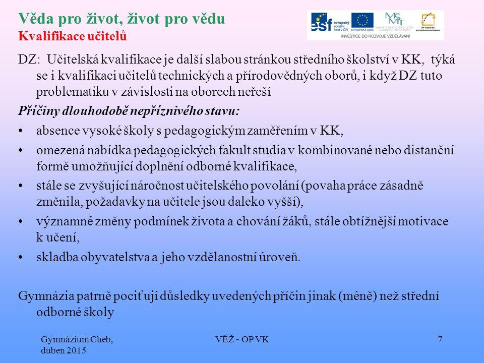 Věda pro život, život pro vědu Gymnázium Cheb, duben 2015 VĚŽ - OP VK28