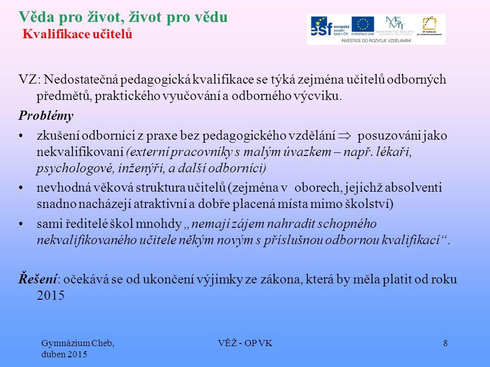 Věda pro život, život pro vědu Gymnázium Cheb, duben 2015 VĚŽ - OP VK29