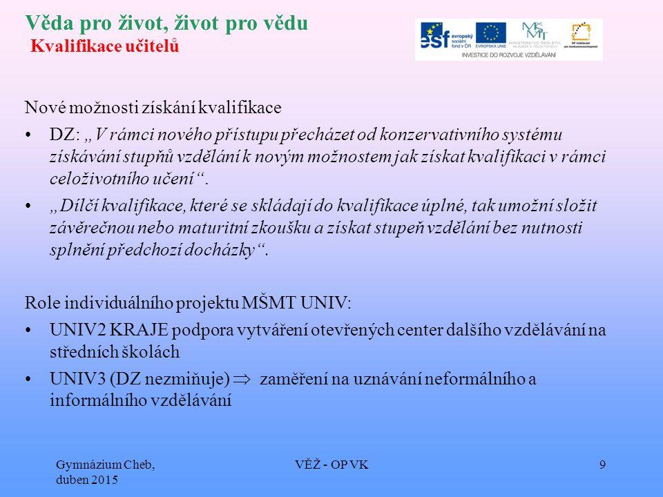 Věda pro život, život pro vědu Gymnázium Cheb, duben 2015 VĚŽ - OP VK30
