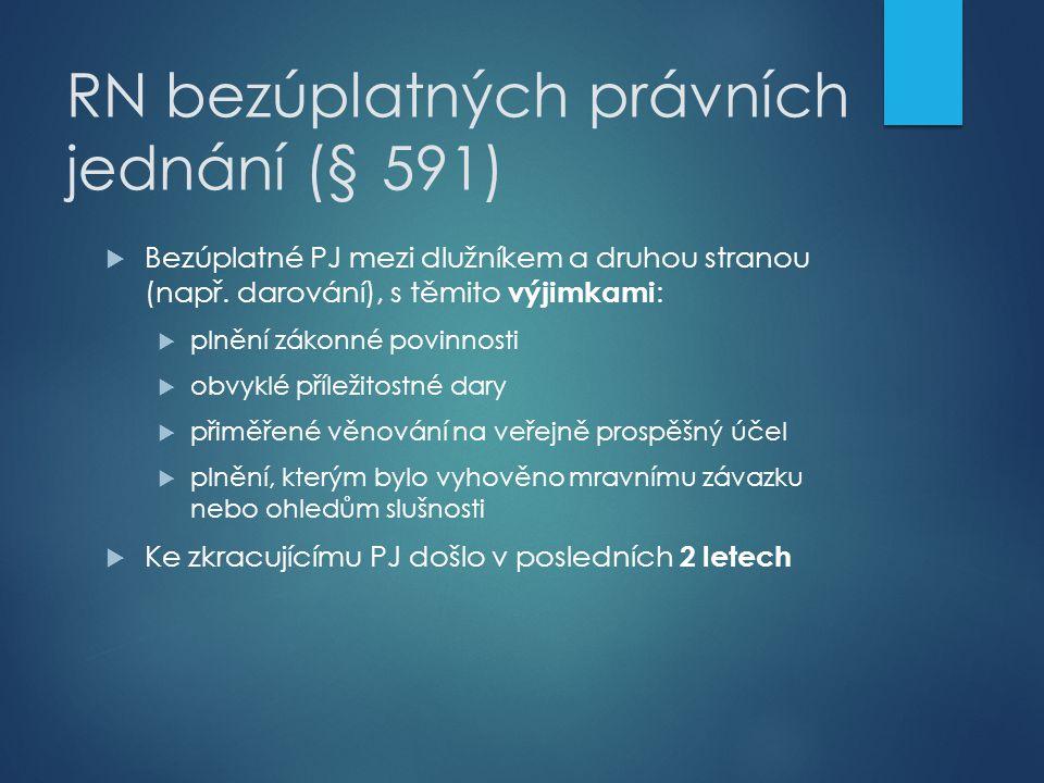 RN bezúplatných právních jednání (§ 591)  Bezúplatné PJ mezi dlužníkem a druhou stranou (např. darování), s těmito výjimkami :  plnění zákonné povin