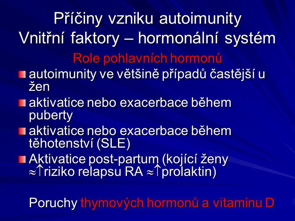 Příčiny vzniku autoimunity Vnitřní faktory – hormonální systém Role pohlavních hormonů autoimunity ve většině případů častější u žen aktivatice nebo e