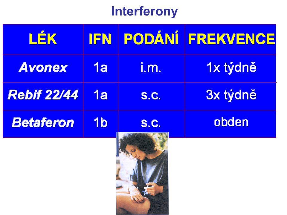 Interferony