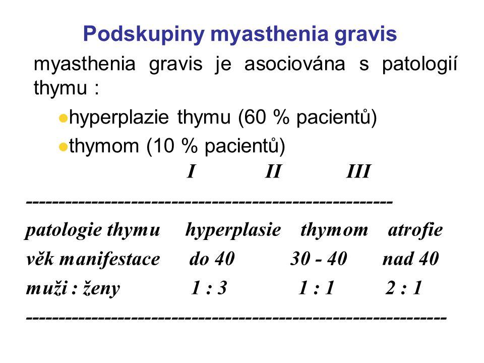 I II III ------------------------------------------------------- patologie thymu hyperplasie thymom atrofie věk manifestace do 40 30 - 40 nad 40 muži : ženy 1 : 3 1 : 1 2 : 1 --------------------------------------------------------------- Podskupiny myasthenia gravis myasthenia gravis je asociována s patologií thymu : l hyperplazie thymu (60 % pacientů) l thymom (10 % pacientů)