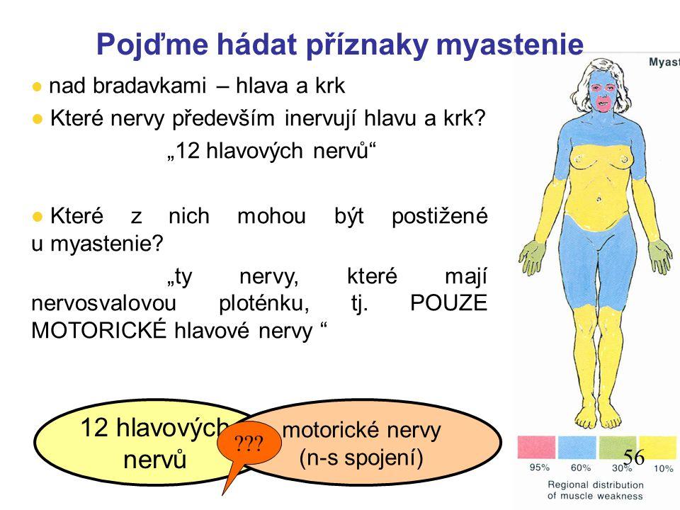 55 Myasthenia gravis – klinické příznaky 1. narůstající s časem: svalová únava a slabost a) během činnosti (opakovaní) b) během dne (cirkadiální kolís