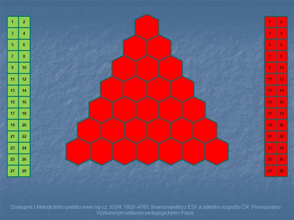 25 23 21 19 17 15 13 11 9 7 5 3 1 27 26 24 22 20 18 16 14 12 10 8 6 4 2 28 1 23 456 78910 1112131415 161718192021 22232425262728 25 23 21 19 17 15 13 11 9 7 5 3 1 27 26 24 22 20 18 16 14 12 10 8 6 4 2 28 Dostupné z Metodického portálu www.rvp.cz, ISSN: 1802–4785, financovaného z ESF a státního rozpočtu ČR.
