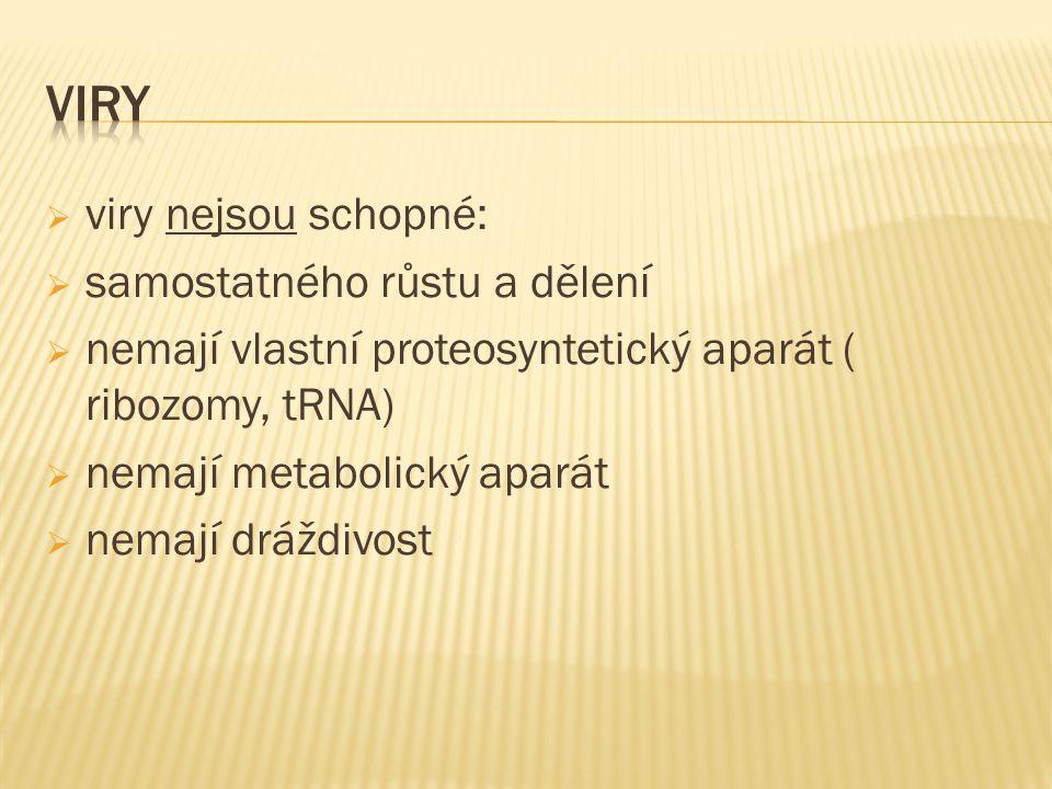  viry nejsou schopné:  samostatného růstu a dělení  nemají vlastní proteosyntetický aparát ( ribozomy, tRNA)  nemají metabolický aparát  nemají dráždivost