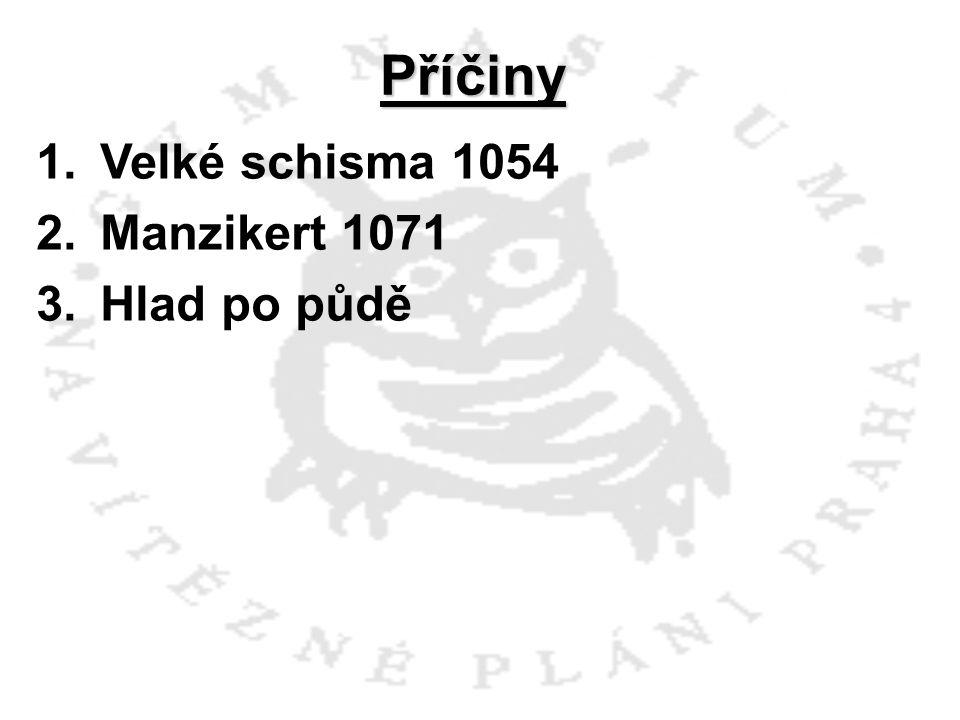 Příčiny 1.Velké schisma 1054 2.Manzikert 1071 3.Hlad po půdě
