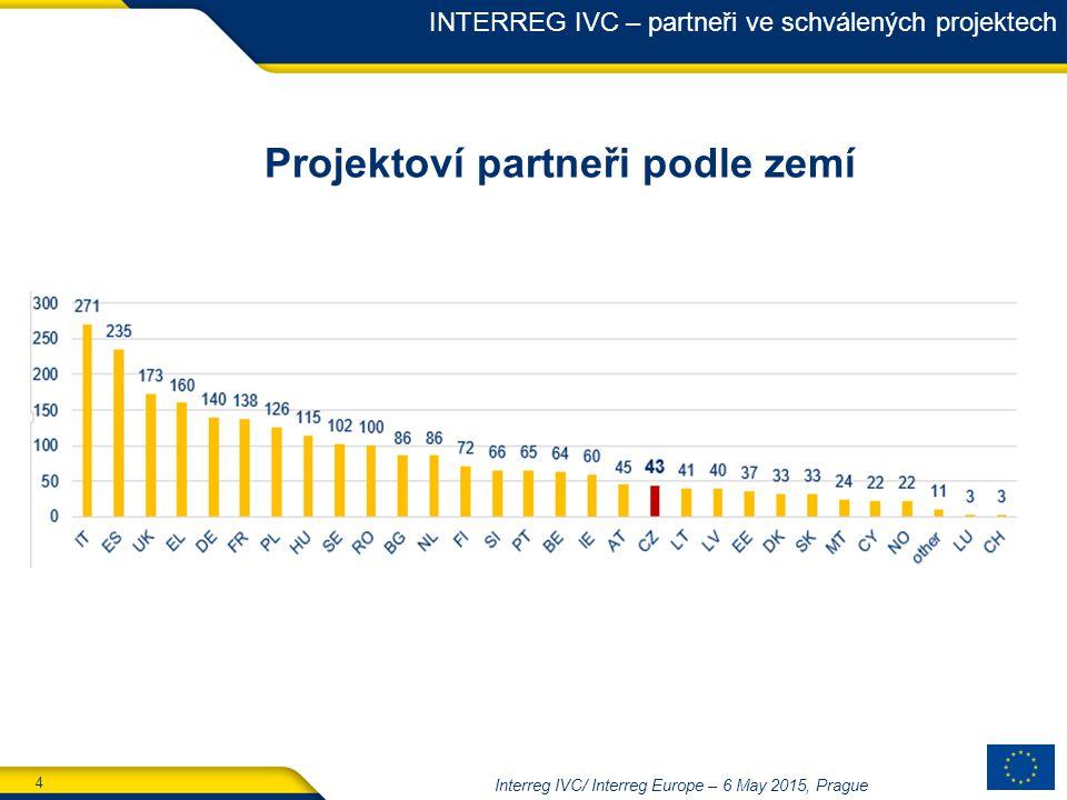 4 Interreg IVC/ Interreg Europe – 6 May 2015, Prague Projektoví partneři podle zemí INTERREG IVC – partneři ve schválených projektech