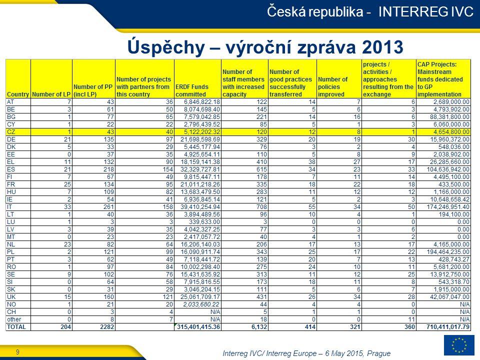 9 Interreg IVC/ Interreg Europe – 6 May 2015, Prague Česká republika - INTERREG IVC Úspěchy – výroční zpráva 2013