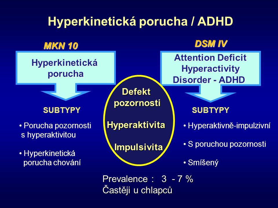 Attention Deficit Hyperactivity Hyperactivity Disorder - ADHD Hyperkinetickáporucha Defekt pozornosti pozornostiHyperaktivita Impulsivita Impulsivita