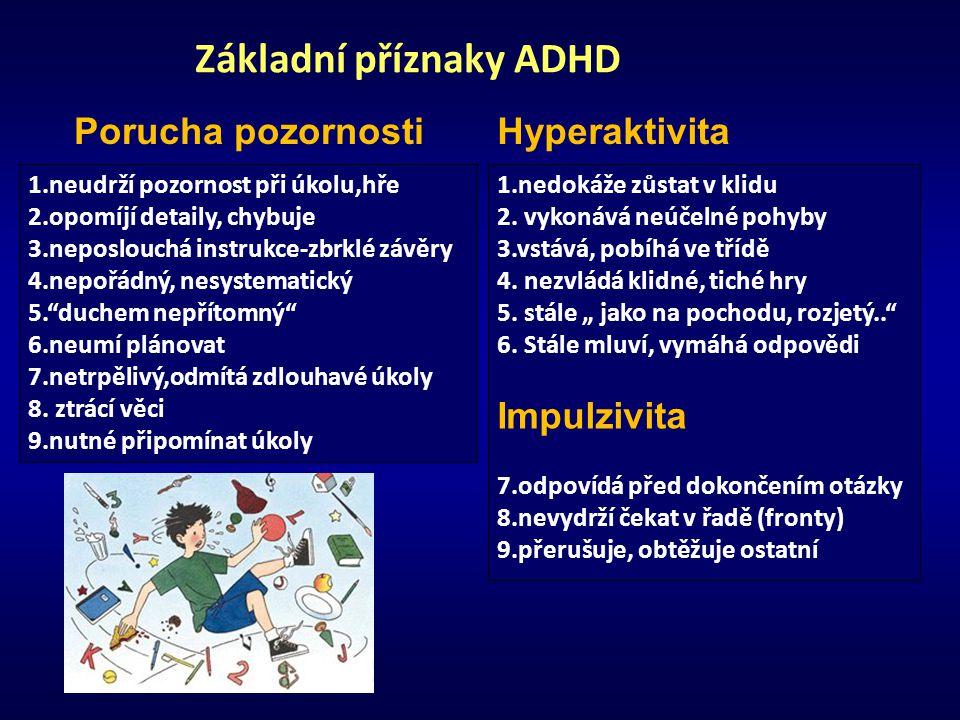 Základní příznaky ADHD Porucha pozornosti 1.neudrží pozornost při úkolu,hře 2.opomíjí detaily, chybuje 3.neposlouchá instrukce-zbrklé závěry 4.nepořád