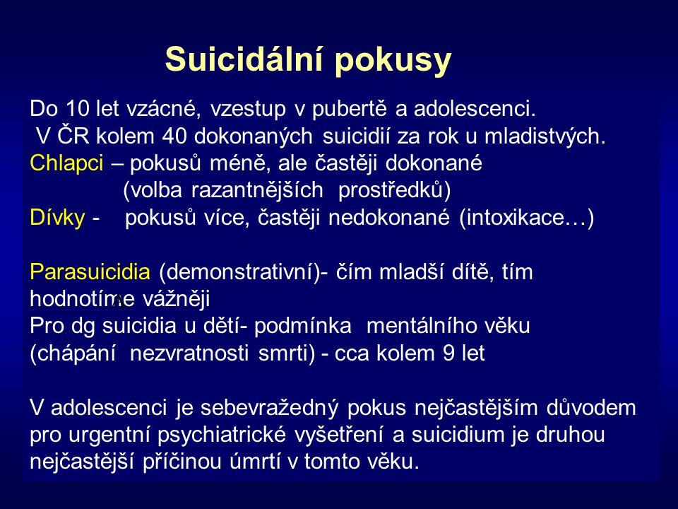 Suicidální pokusy Do 10 let vzácné, vzestup v pubertě a adolescenci. V ČR kolem 40 dokonaných suicidií za rok u mladistvých. Chlapci – pokusů méně, al