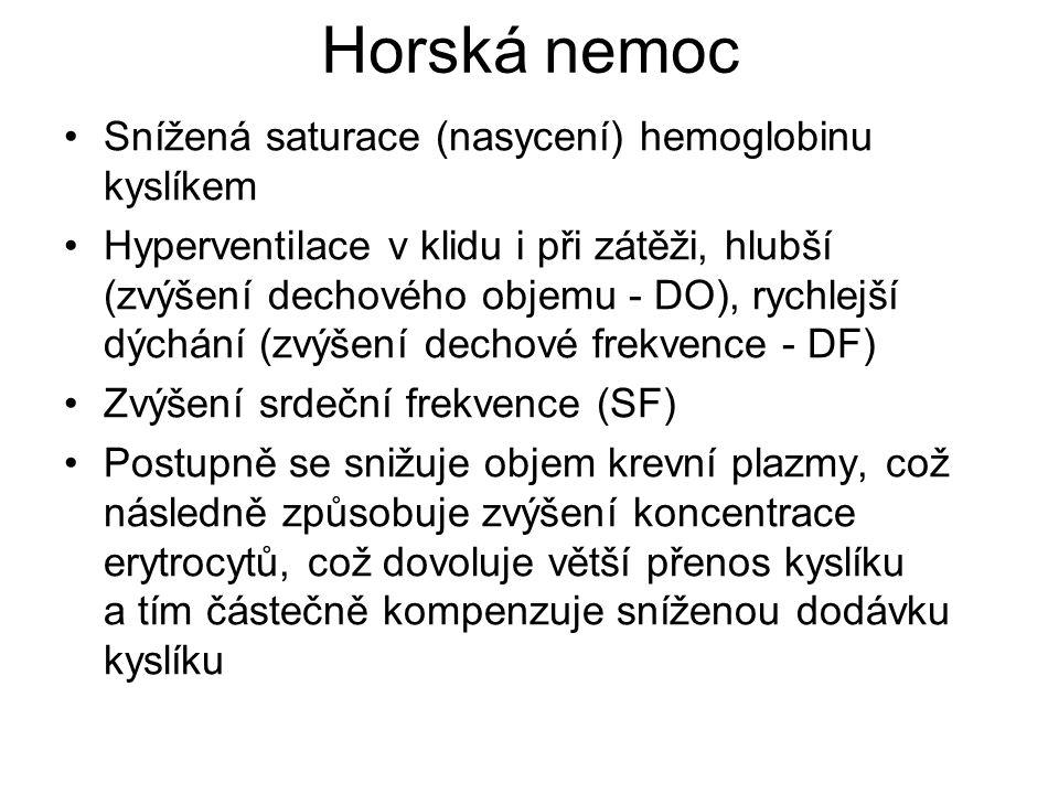 Horská nemoc Snížená saturace (nasycení) hemoglobinu kyslíkem Hyperventilace v klidu i při zátěži, hlubší (zvýšení dechového objemu - DO), rychlejší d