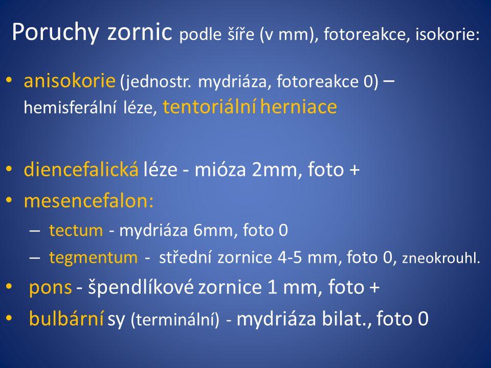 Poruchy zornic podle šíře (v mm), fotoreakce, isokorie: anisokorie (jednostr. mydriáza, fotoreakce 0) – hemisferální léze, tentoriální herniace dience