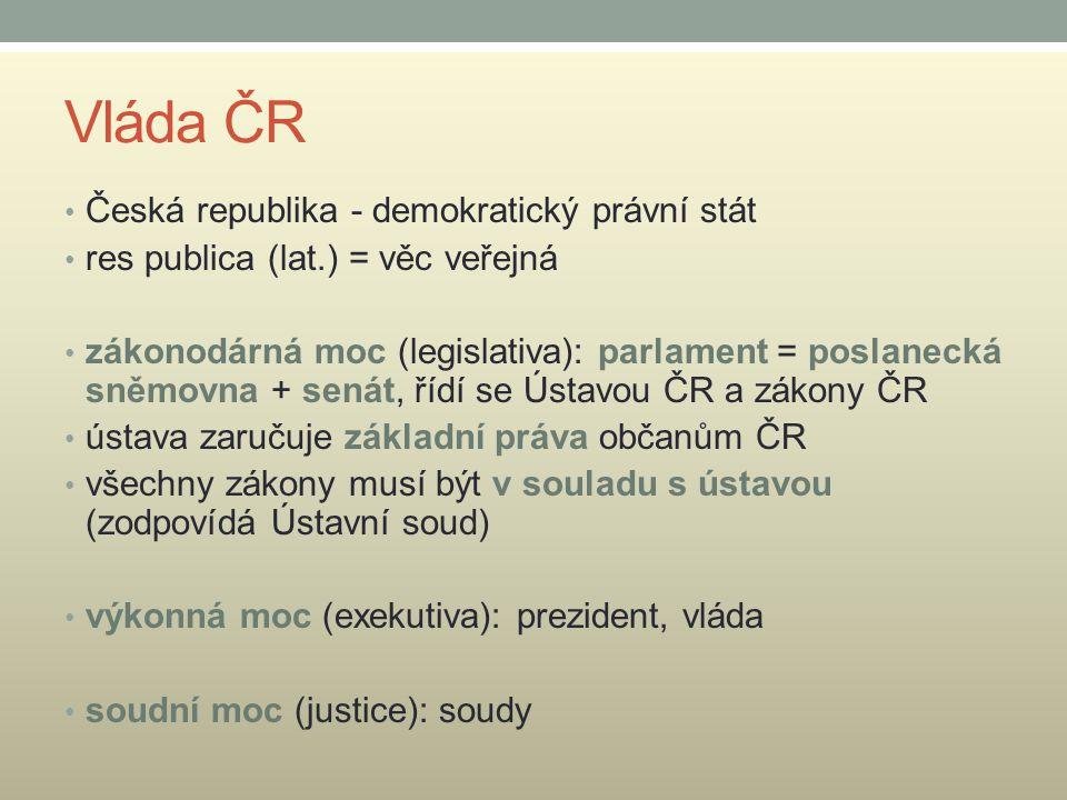 Vláda ČR Česká republika - demokratický právní stát res publica (lat.) = věc veřejná zákonodárná moc (legislativa): parlament = poslanecká sněmovna +