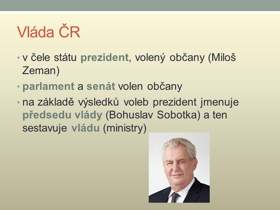 Vláda ČR v čele státu prezident, volený občany (Miloš Zeman) parlament a senát volen občany na základě výsledků voleb prezident jmenuje předsedu vlády