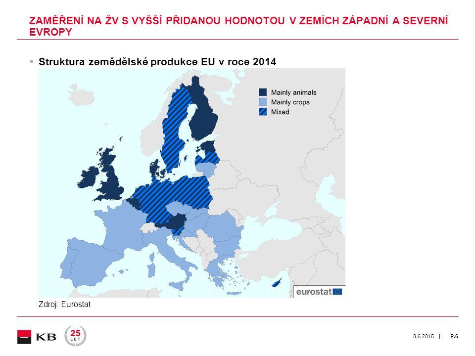 | 8.6.2015P.6  Struktura zemědělské produkce EU v roce 2014 ZAMĚŘENÍ NA ŽV S VYŠŠÍ PŘIDANOU HODNOTOU V ZEMÍCH ZÁPADNÍ A SEVERNÍ EVROPY Zdroj: Eurostat
