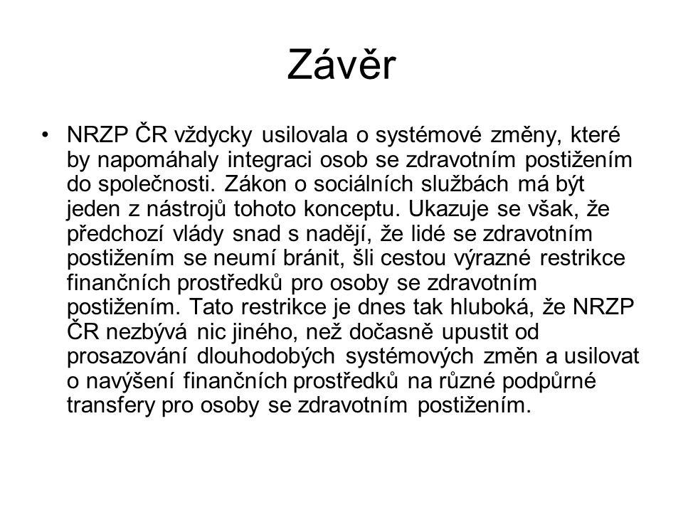Závěr NRZP ČR vždycky usilovala o systémové změny, které by napomáhaly integraci osob se zdravotním postižením do společnosti. Zákon o sociálních služ