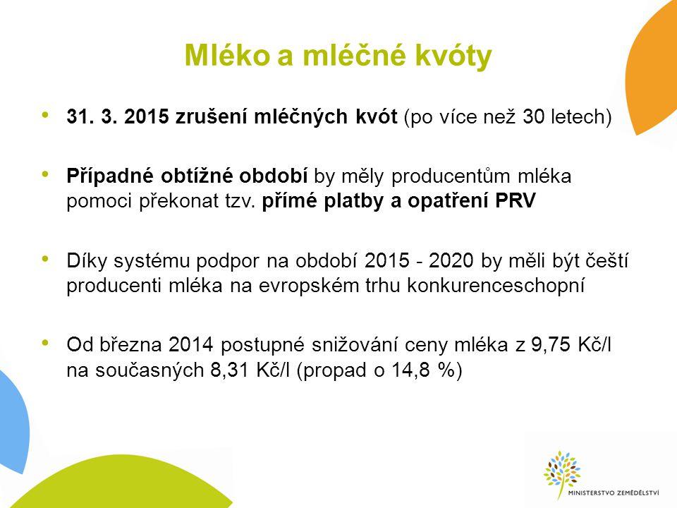 Vývoj cen mléka (2008 – květen 2015)