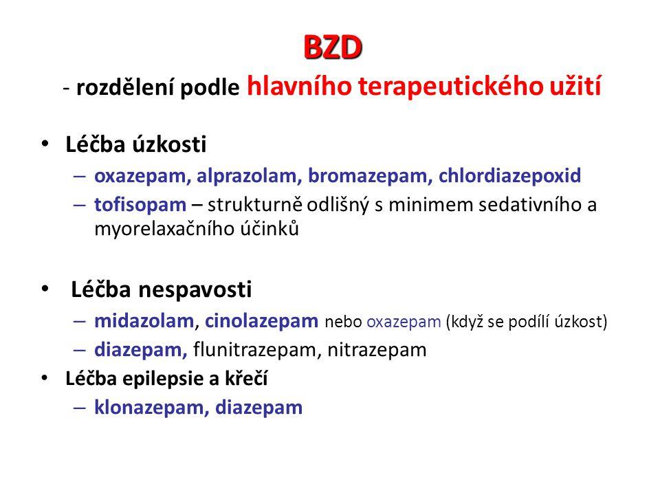 BZD BZD - rozdělení podle hlavního terapeutického užití Léčba úzkosti – oxazepam, alprazolam, bromazepam, chlordiazepoxid – tofisopam – strukturně odl